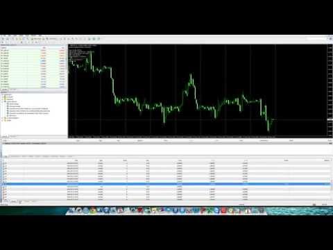 Quantina TrendFollow EA short backtest 1