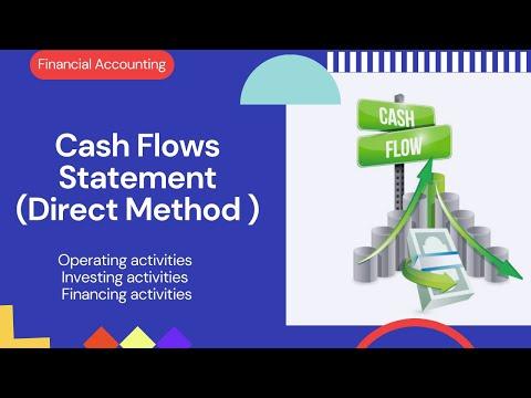Cash Flows Statement Under Direct Method | Statement Of Cash Flows | Financial Statement |Accounting