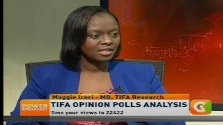 Power Breakfast: TIFA opinion poll analysis