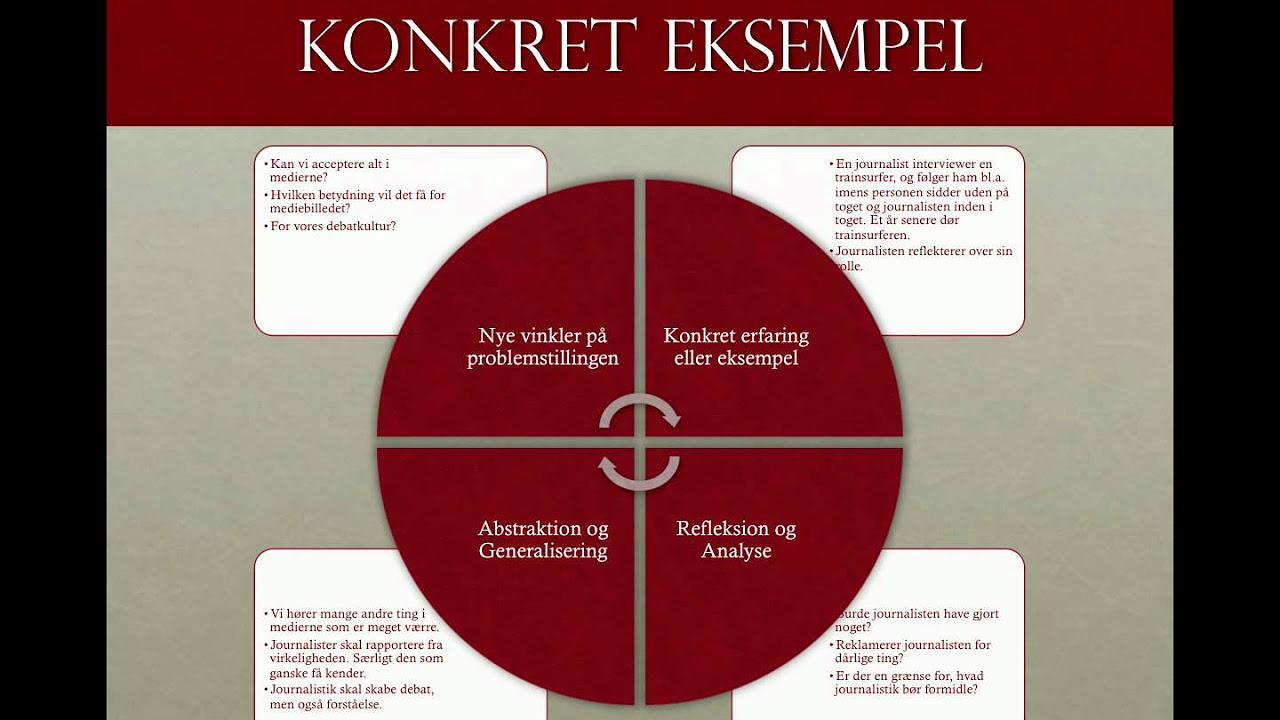 Skrive et essay engelsk dansk