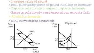 aqa as economics new spec econ 2 2016 past paper q 25