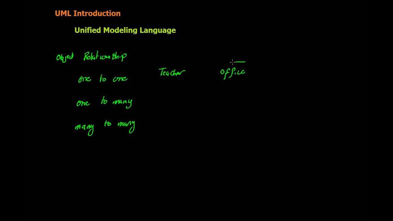 1 uml introduction in arabic youtube 1 uml introduction in arabic ccuart Gallery