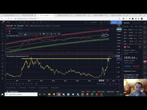 Bitcoin blasts past $12k! LIVE SHOW!