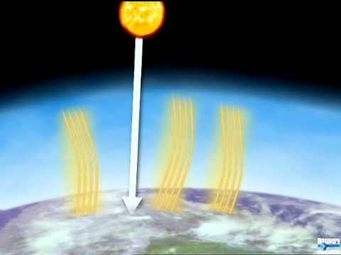 Electromagnetic Waves and the Sun s Rays