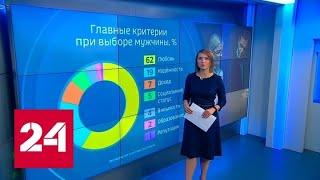 Женщины России: где Живут Самые Алчные - Россия 24. Французские Женщины Самые Красивые