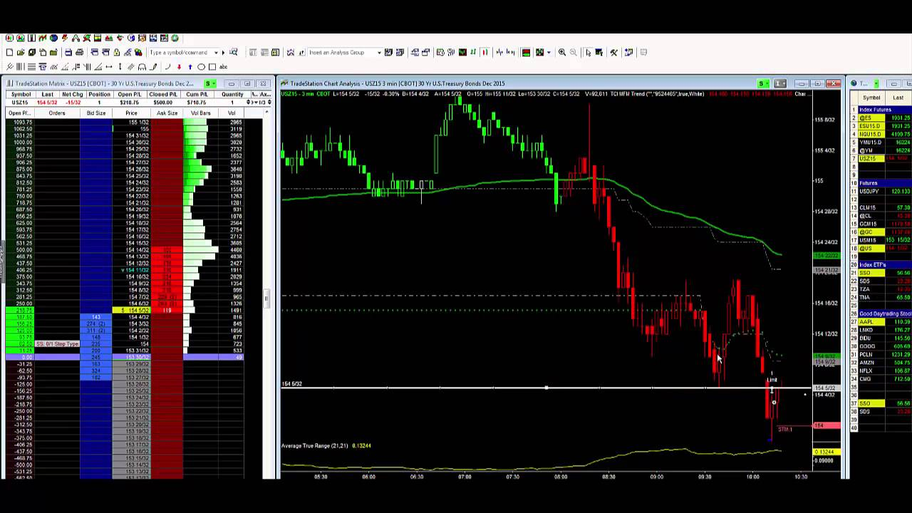 176 in binary trading trading