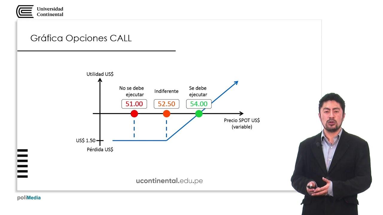 call and put opció)