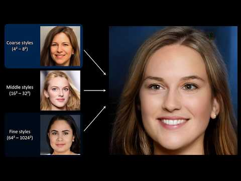 Style-based GANs – Generating and Tuning Realistic