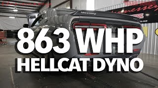 863 RWHP Hennessey Hellcat Dyno Testing
