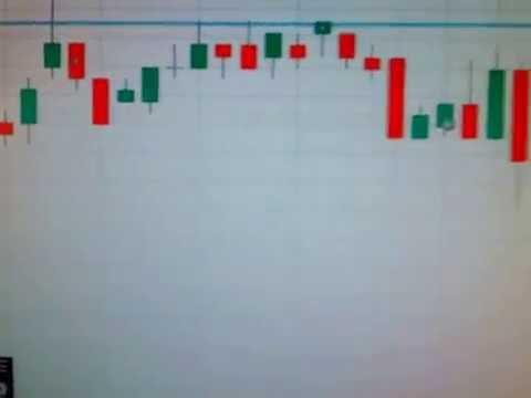 Dow Jones tiempo real