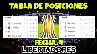 Tabla de Posiciones y Resultados de la Copa Libertadores 2020 / Fecha 4