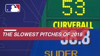 The slowest pitches of the 2018 season