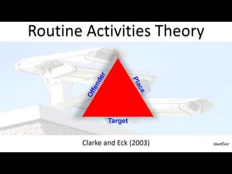 Visualising Routine Activities Theory