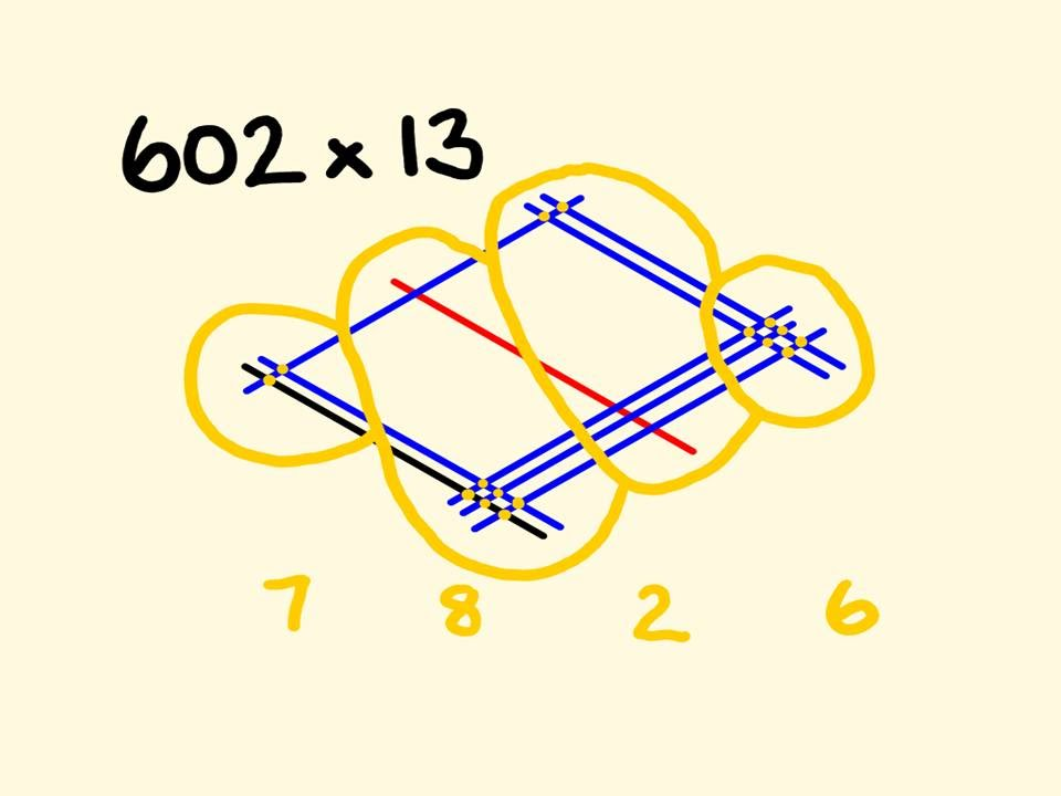 math worksheet : math trick  multiply with lines  the five zero edition  youtube : Japanese Multiplication