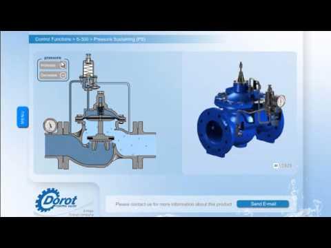 Hidroval peru valvula sostenedora de presion s300 dorot - Valvula reductora de presion ...