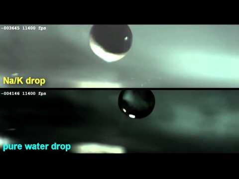 Alkali metal-water reaction in slow motion