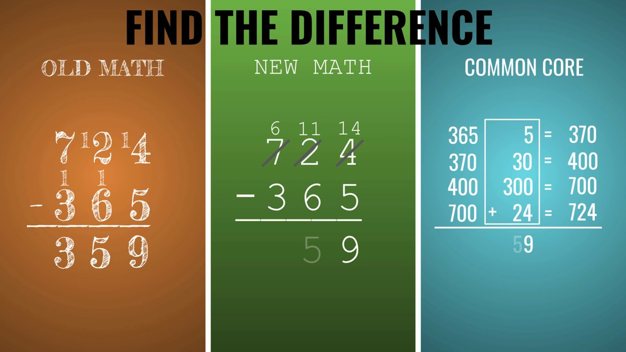 How Math Education Has Changed Over the Years United 4 Math - YouTube