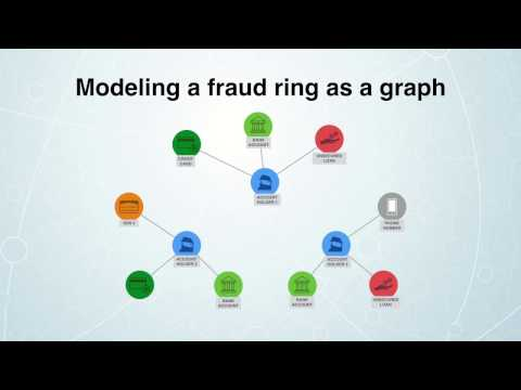 Stop Complex Fraud in its Tracks with Neo4j