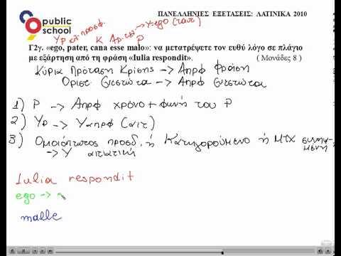 Θέματα 2010 Γ2(γ).Πλάγιος Λόγος - Λατινικά Γ' λυκείου