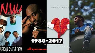 Best Rap Album Of Each Year (1980-2017)