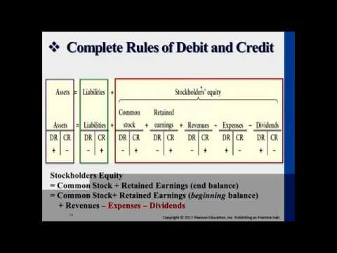 Chapter 2 Financial Accounting Journalizing Transactions Debits Credits