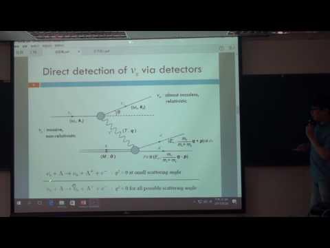 吳峙磐, Constraints on Dark Matter Sterile Neutrinos with Germanium Detectors