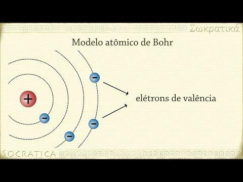Física/ Química: Os Primeiros Modelos Atômicos (Dalton, Thomson, Rutherford, Bohr)
