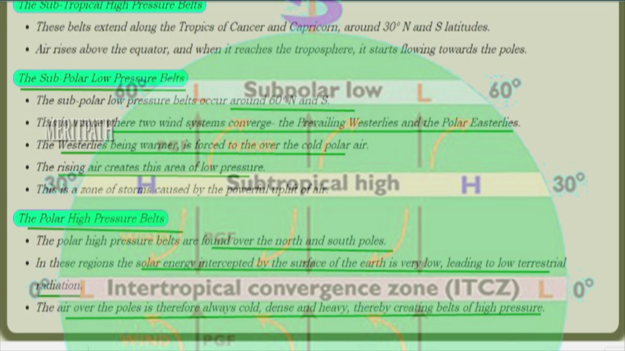 7 Class VII CBSE Social ATMOSPHERIC PRESSURE AND WINDS - YouTube