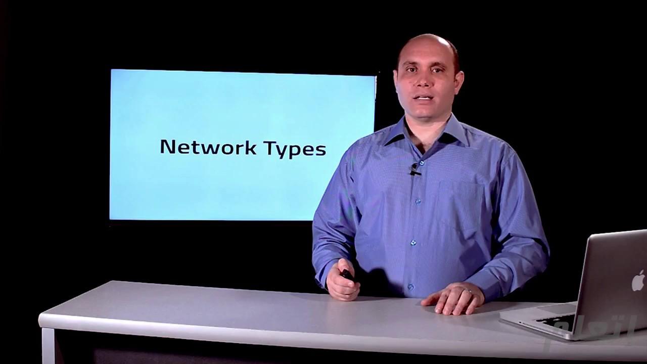 et3alem.com | اساسيات الشبكات - انواع الشبكات الجزء 1