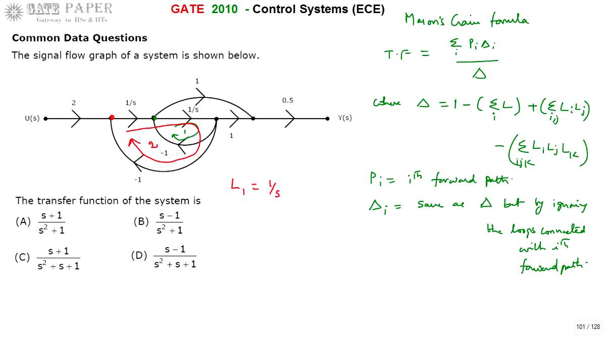 gate 2010 ece find transfer function from signal flow graph given rh youtube com