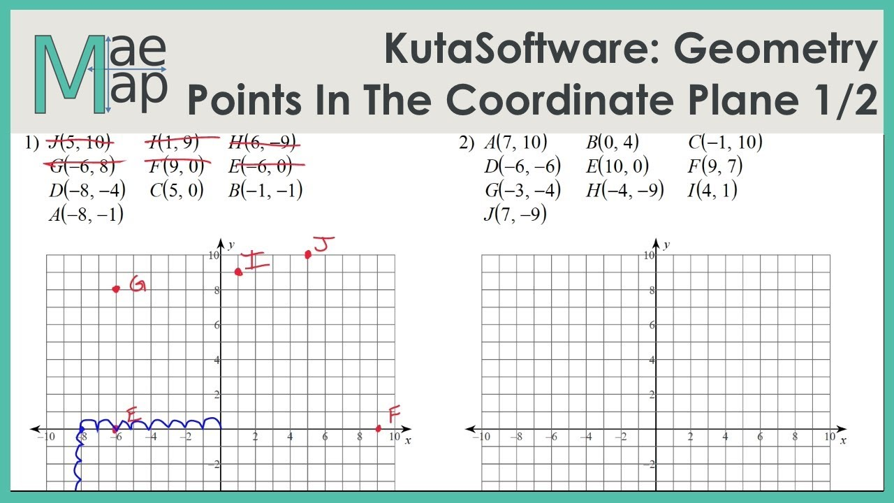 Kutasoftware Geometry Points In The Coordinate Plane Part 1 Youtube