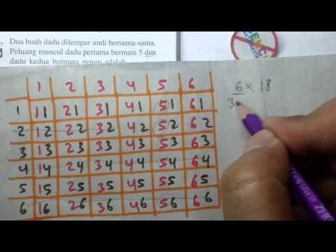 Cara Cepat Peluang Tanpa dan Dengan Tabel-Matematika SMP