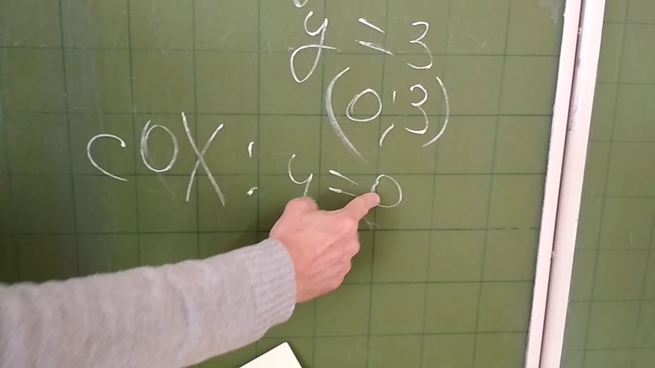 Уравнение прямой Линейная функция Как решить контрольную работу  Уравнение прямой Линейная функция Как решить контрольную работу Подробное объяснение