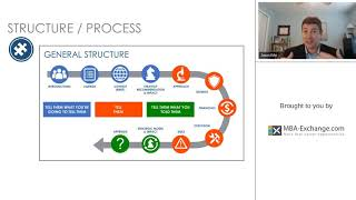 TT Case Competitions   Structure  Process