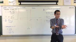 Curve Sketching with Calculus (2 of 3: Finding Intercepts and Regions to assist Curve Sketching)