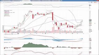 XLK AAPL FB Technical Analysis Chart 7/14/2017 by ChartGuys.com