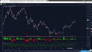 Как понять рынок и начать прибыльно торговать?