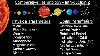 Astronomy - Ch. 7: The Solar Sys - Comparative Planetology (2 of 33) Introduction 2
