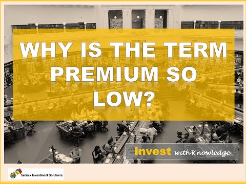 Why is the term premium so low?