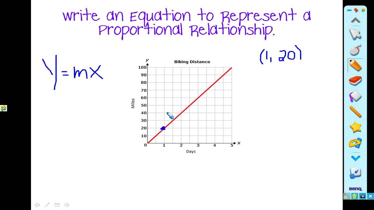 small resolution of Equations of Proportional Relationships (examples