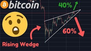 WARNING!!! BITCOIN BREAK IMMINENT!! $4,000 BEARISH TARGET IN RISING WEDGE!