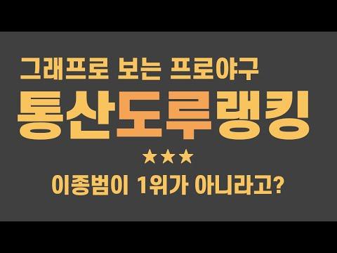 프로야구 통산 도루 순위 - 한국의 도루왕은 이종범? 전준호? 정수근?
