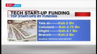 Kenya among the leading recipient of start-up funding