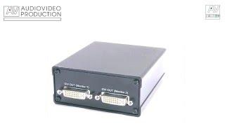 видео HDCP: защита цифрового контента. Праводержатели, «пираты» и пользователи