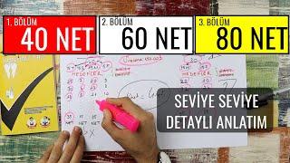 #PK16 TYT'de 40-60-80 Net Yapanlara Seviye Seviye Plan Yapıyoruz | Sayısal #İzleVePlanla