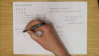An Introduction to Binary Numbers