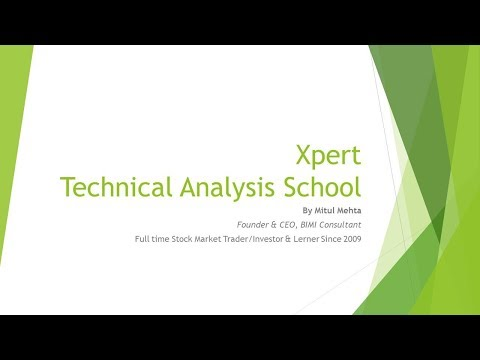 Basic Technical Analysis Course | Part-1