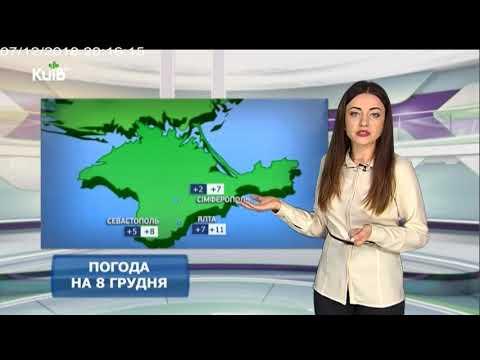 Телеканал Київ: Погода на 08.12.18