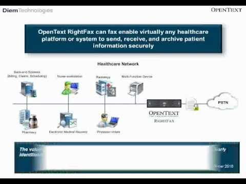 Webinar: Secure Docs & Fax in Healthcare - 02 21 2013 - Diem Technologies