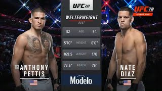 Nate Diaz vs Anthony Pettis | Нэйт Диаз vs Энтони Петтис